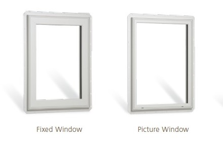Technical diagram demonstrating the difference between Fixed and Picture windows.