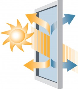 A illustration showing the effects of weather on Energy Efficient windows.