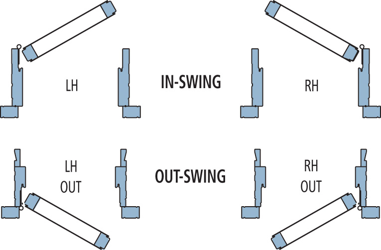Technical diagram demonstrating different types of door swing.