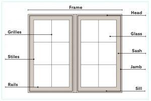 What Size Should An Exterior Door S Overhang Be Jeld