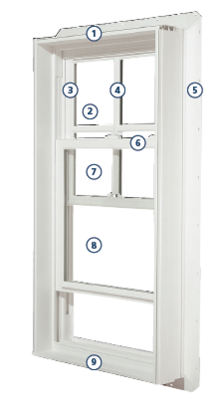 Technical diagram highlighting the different sections of a window